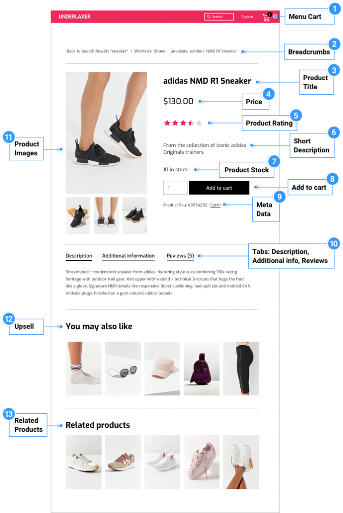 Best WooCommerce Plugins for Stores in 2019 - Helpie WP